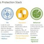 Norton internet security 2014 y Norton Antivirus 2014 Review: Todavía una buena decisión