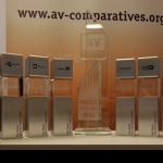 AV-comparatives nombres Kaspersky como Producto del Año
