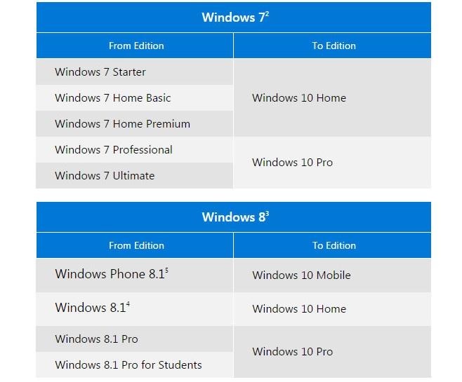 claves de producto windows 7 profesional